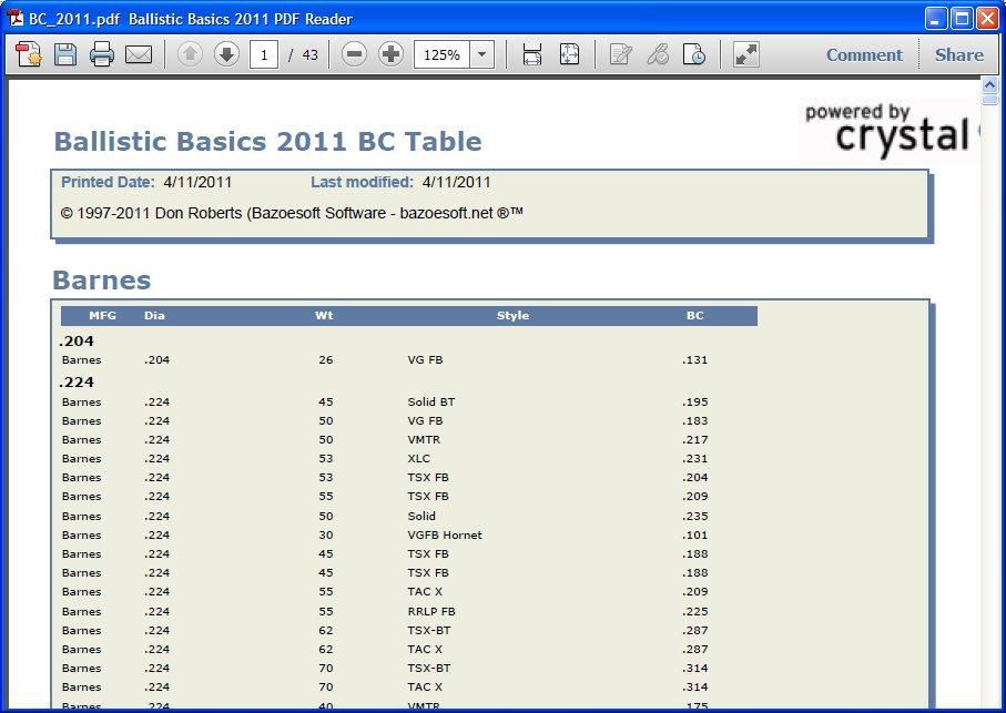 Ballistic Report Ballistic Basics Reporting